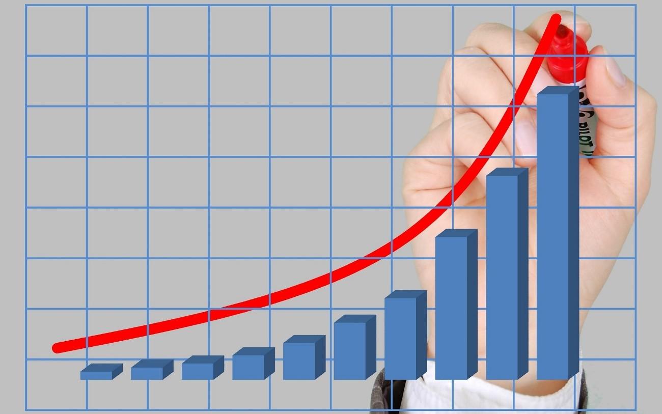 La Importancia De Medir La Rentabilidad De Los Proyectos